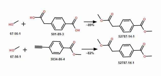 4-甲酸甲酯苯乙酸甲酯的核磁共振1h谱图